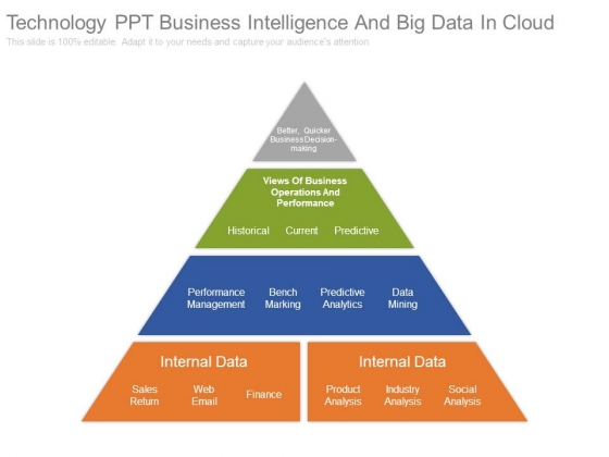 Technology Ppt Business Intelligence And Big Data In Cloud