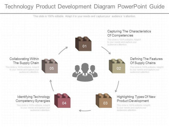 Technology Product Development Diagram Powerpoint Guide