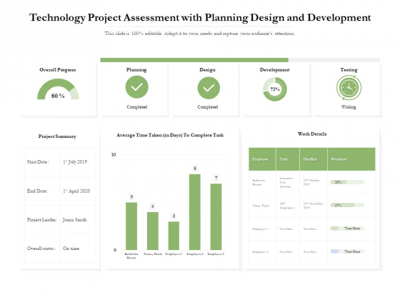 Technology Project Assessment With Planning Design And Development Ppt PowerPoint Presentation File Styles PDF