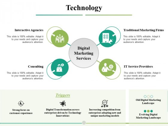 Technology Slide Consulting Ppt PowerPoint Presentation Show Background