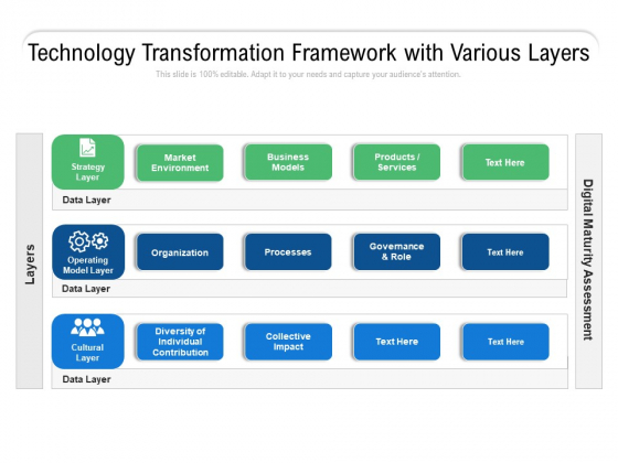 Technology Transformation Framework With Various Layers Ppt PowerPoint Presentation Show Graphics Example PDF