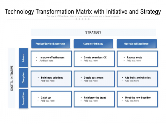 Technology Transformation Matrix With Initiative And Strategy Ppt PowerPoint Presentation Infographics Icons PDF