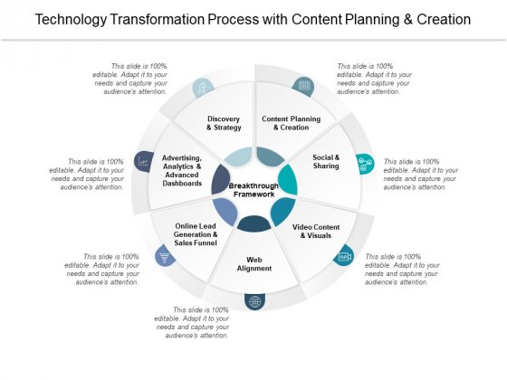 Technology Transformation Process With Content Planning And Creation Ppt PowerPoint Presentation Show Designs