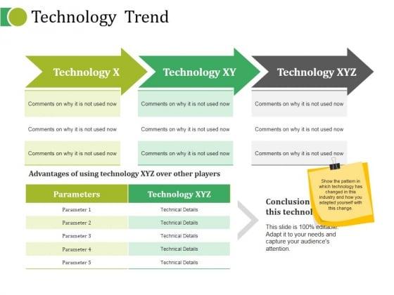 Technology Trend Ppt PowerPoint Presentation Ideas Visuals