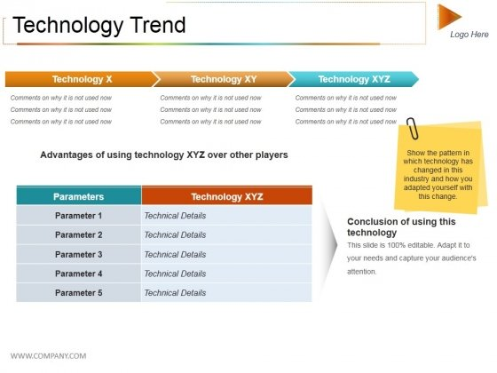 Technology Trend Ppt PowerPoint Presentation Inspiration Template