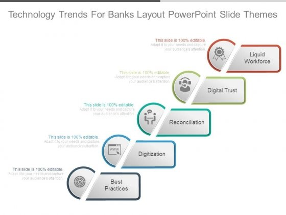 Technology Trends For Banks Layout Powerpoint Slide Themes