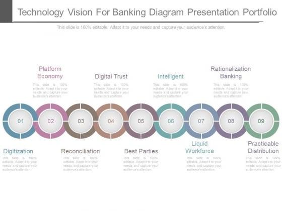 Technology Vision For Banking Diagram Presentation Portfolio
