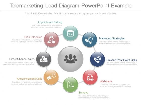 Telemarketing Lead Diagram Powerpoint Example