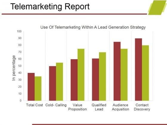 Telemarketing Report Template 1 Ppt PowerPoint Presentation Show Design Ideas