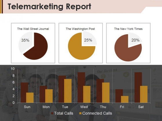 Telemarketing Report Template 1 Ppt PowerPoint Presentation Summary Example