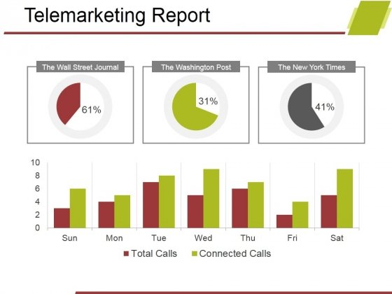 Telemarketing Report Template 2 Ppt PowerPoint Presentation Inspiration Graphics Design
