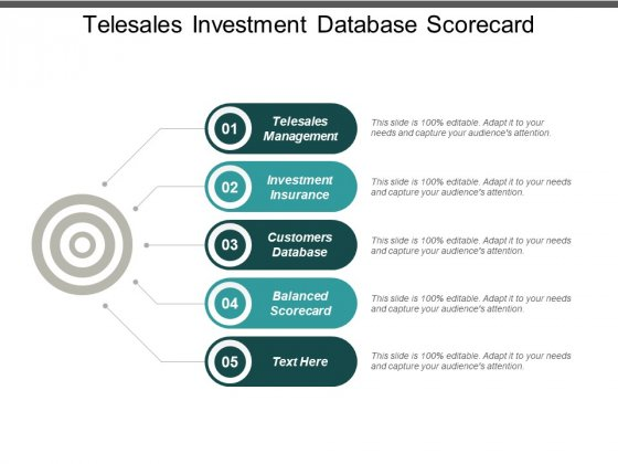 Telesales Management Investment Insurance Customers Database Balanced Scorecard Ppt PowerPoint Presentation Ideas Skills