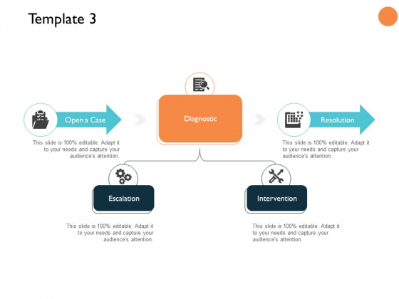 Template Intervention Ppt PowerPoint Presentation Pictures Examples