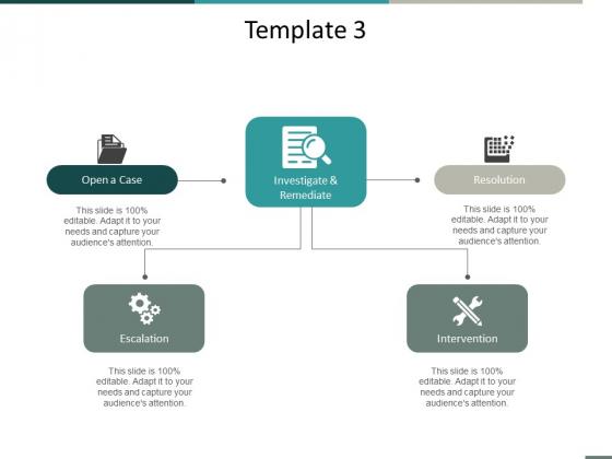 Template Intervention Ppt Powerpoint Presentation Portfolio Structure