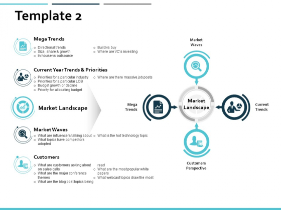 Template Strategy Planning Ppt PowerPoint Presentation Professional Infographic Template