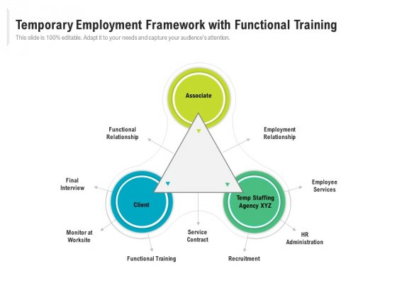 Temporary Employment Framework With Functional Training Ppt PowerPoint Presentation Model Example File PDF