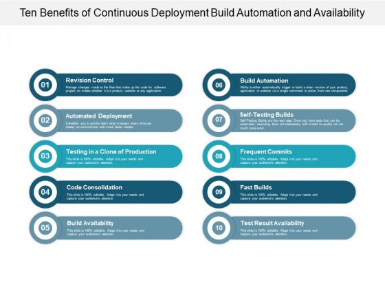 Ten Benefits Of Continuous Deployment Build Automation And Availability Ppt PowerPoint Presentation Show Deck
