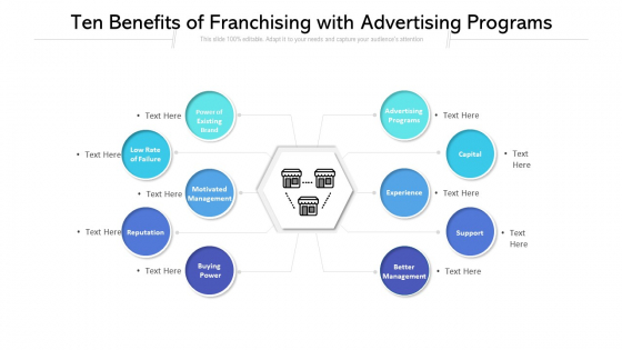 Ten Benefits Of Franchising With Advertising Programs Ppt PowerPoint Presentation Ideas Information PDF