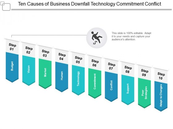 Ten Causes Of Business Downfall Technology Commitment Conflict Ppt PowerPoint Presentation Layouts Deck