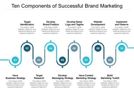 Ten Components Of Successful Brand Marketing Ppt PowerPoint Presentation Outline Slides