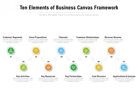 Ten Elements Of Business Canvas Framework Ppt PowerPoint Presentation File Example PDF