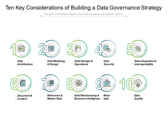 Ten Key Considerations Of Building A Data Governance Strategy Ppt PowerPoint Presentation File Pictures