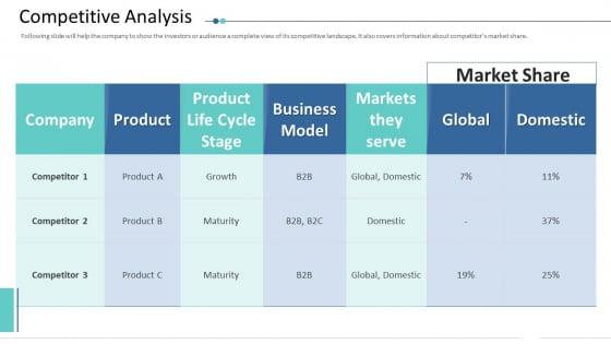 Ten Slides Guy Kawasaki Investor Deck Competitive Analysis Ideas PDF