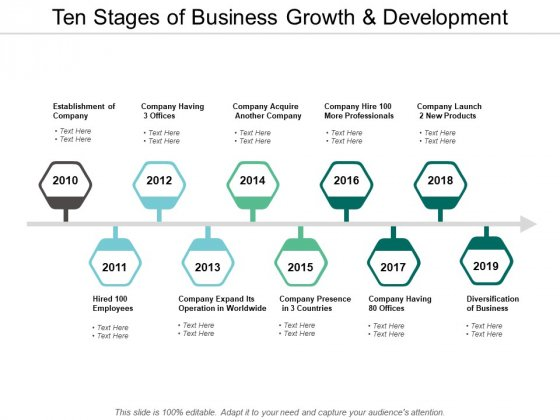 Ten Stages Of Business Growth And Development Ppt PowerPoint Presentation Slides Mockup