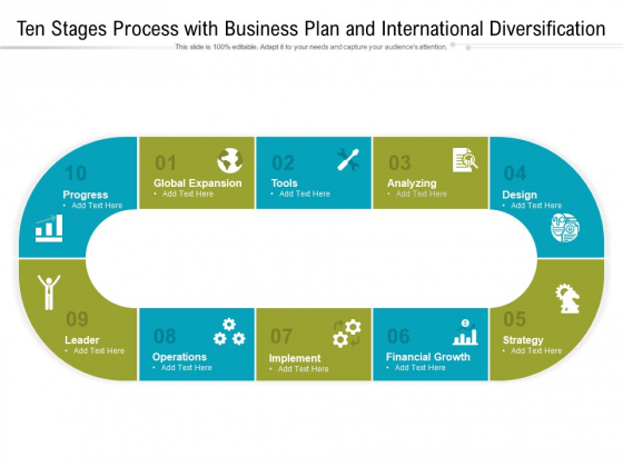 Ten Stages Process With Business Plan And International Diversification Ppt PowerPoint Presentation Infographics Slide PDF
