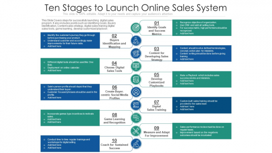 Ten Stages To Launch Online Sales System Ppt Pictures Information PDF