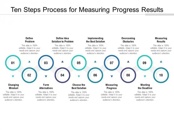 Ten Steps Process For Measuring Progress Results Ppt PowerPoint Presentation Slides Inspiration