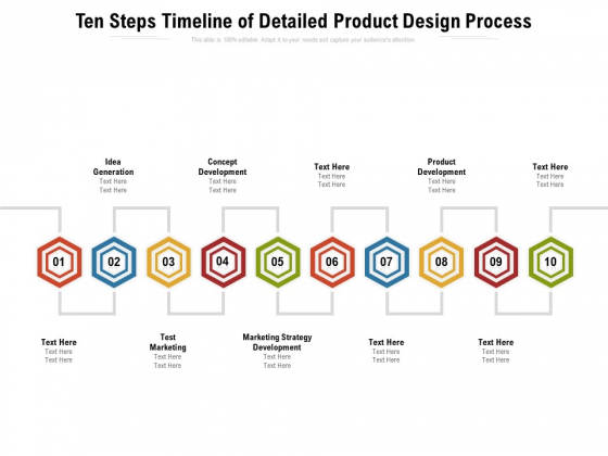 Ten Steps Timeline Of Detailed Product Design Process Ppt PowerPoint Presentation File Guidelines PDF
