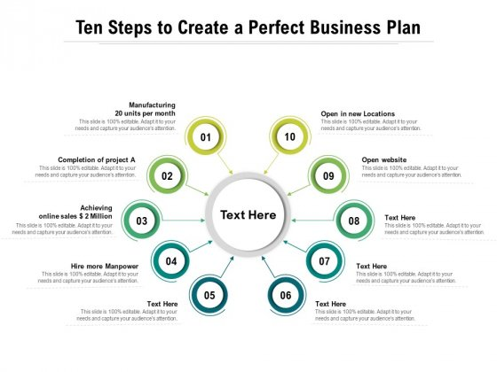 Ten Steps To Create A Perfect Business Plan Ppt PowerPoint Presentation Inspiration Templates