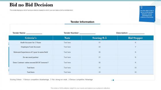 Tender Assessment Bid No Bid Decision Ppt Layouts Portrait PDF