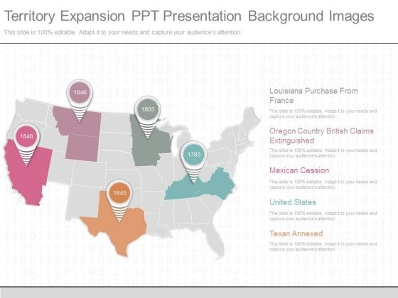 Territory Expansion Ppt Presentation Background Images