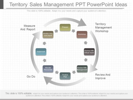Territory Sales Management Ppt Powerpoint Ideas
