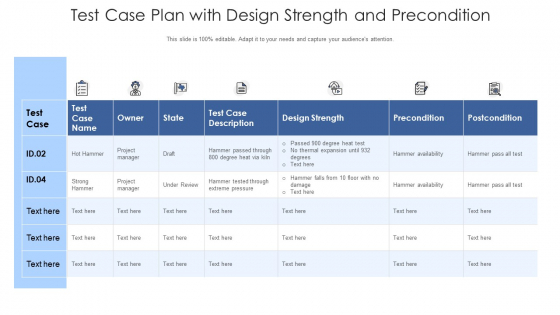Test Case Plan With Design Strength And Precondition Ppt PowerPoint Presentation Professional Aids PDF