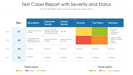 Test Cases Report With Severity And Status Ppt PowerPoint Presentation Model Graphics Example PDF