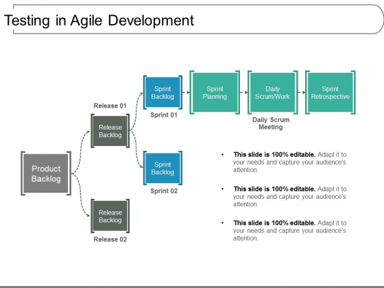 Testing In Agile Development Ppt PowerPoint Presentation Inspiration Professional