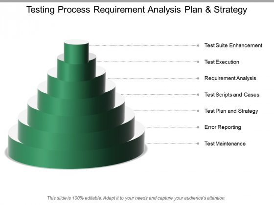 Testing Process Requirement Analysis Plan And Strategy Ppt PowerPoint Presentation Inspiration Shapes