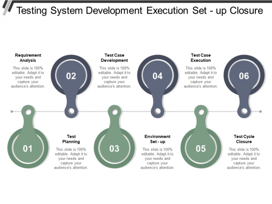 Testing System Development Execution Set Up Closure Ppt PowerPoint Presentation Pictures Deck
