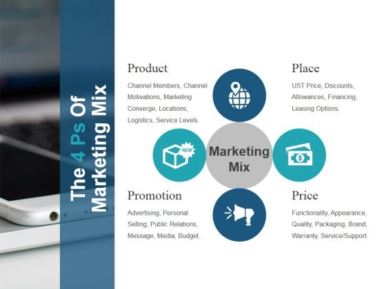 The 4 Ps Of Marketing Mix Ppt PowerPoint Presentation Graphics