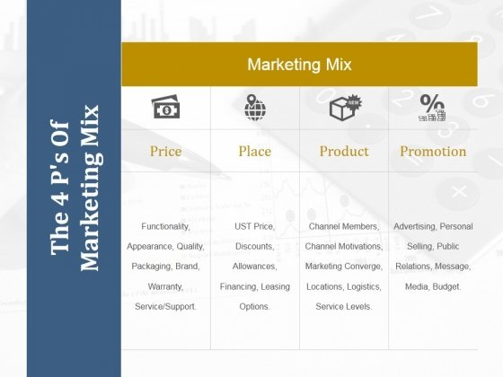 The 4 Ps Of Marketing Mix Ppt PowerPoint Presentation Slides Visuals