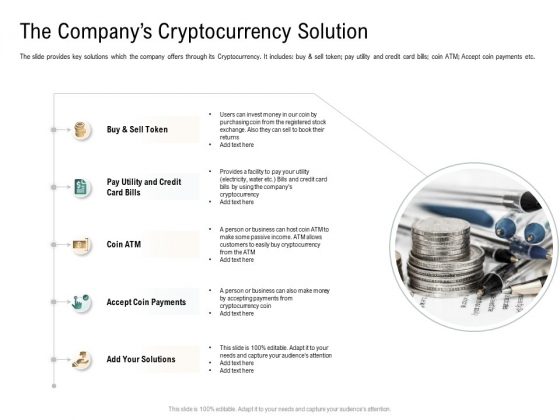 The Companys Cryptocurrency Solution Virtual Currency Financing Pitch Deck Demonstration PDF