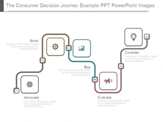 The Consumer Decision Journey Example Ppt Powerpoint Images