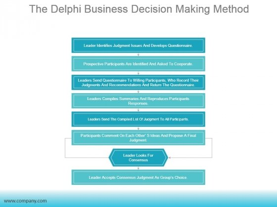 The Delphi Business Decision Making Method Ppt PowerPoint Presentation Picture