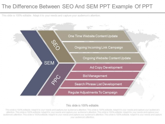 The Difference Between Seo And Sem Ppt Example Of Ppt