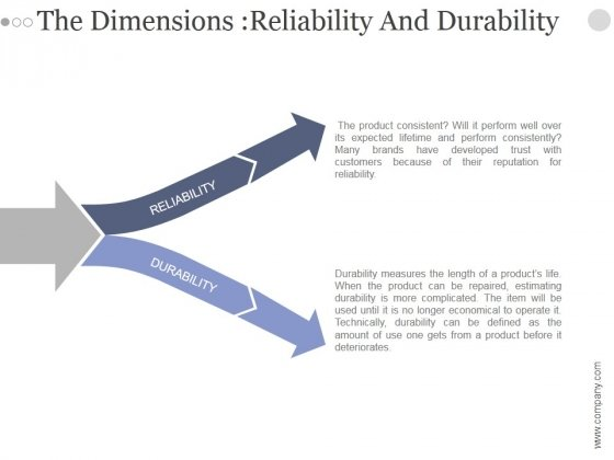 The Dimensions Reliability And Durability Ppt PowerPoint Presentation Designs