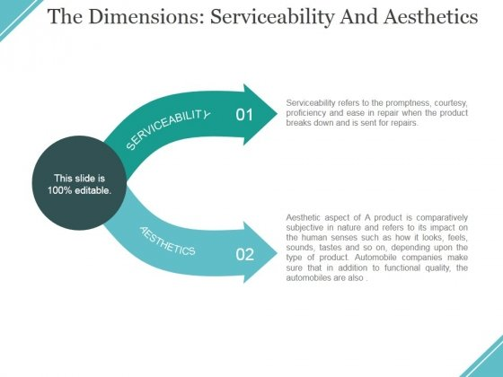 The Dimensions Serviceability And Aesthetics Ppt PowerPoint Presentation Infographic Template Example