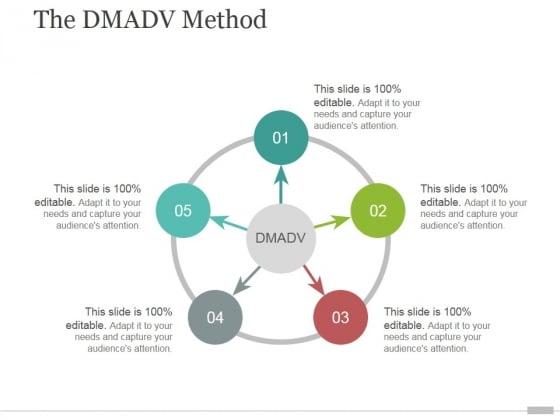 The Dmadv Method Ppt PowerPoint Presentation Design Templates